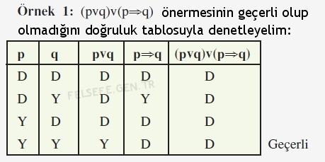 Geçerlilik, Önermenin Geçerliliğini Denetleme, Önermelerde Geçerliliğin Denetlenmesi 2