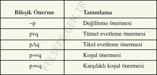Önerme Eklemleri ve Doğruluk Çizelgeleri 3