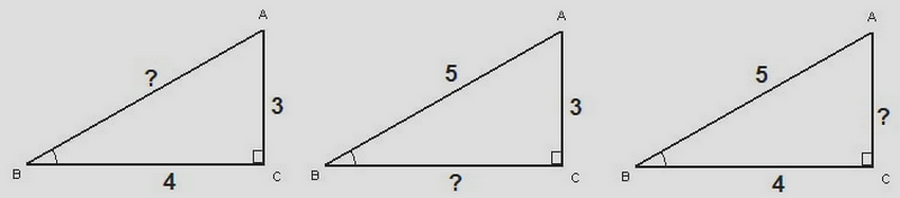3-4-5 Üçgeni, Pisagor ile özdeşleştirilmiştir.