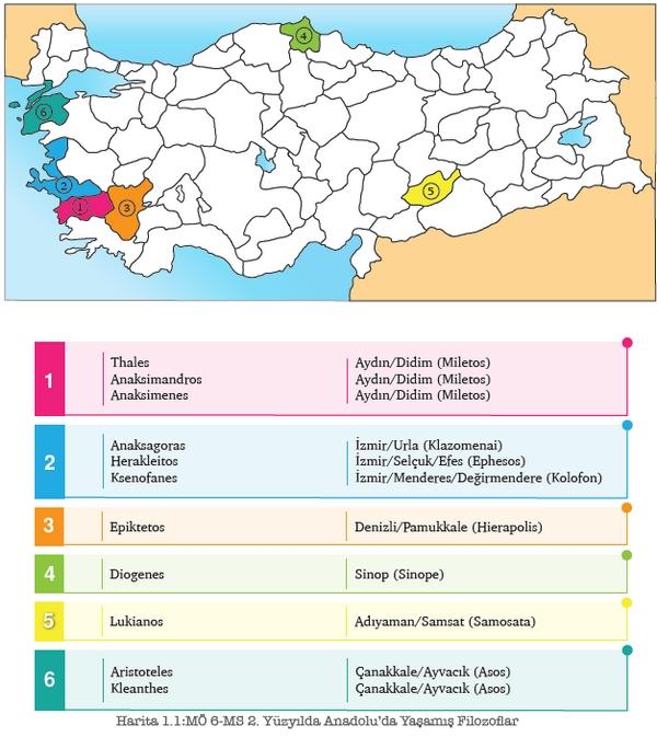 Anadolu'da Yaşamış Antik Filozoflar