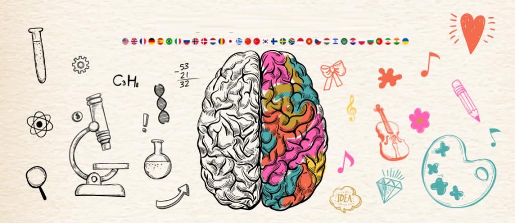 Analitik felsefe, dil çözümlemeleri üzerine kuruludur.