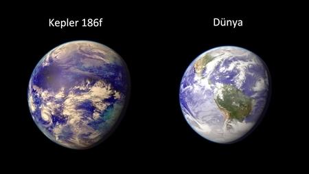 Kepler-186f Dünya'ya en çok benzeyen, Dünya ile arasında analoji kurulabilecek gezegenlerden birisidir.
