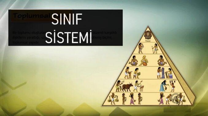 Sınıf Sistemi, Sınıf Tipi Tabakalaşma