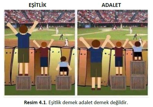 Eğitimde Adalet ve Eşitlik 1
