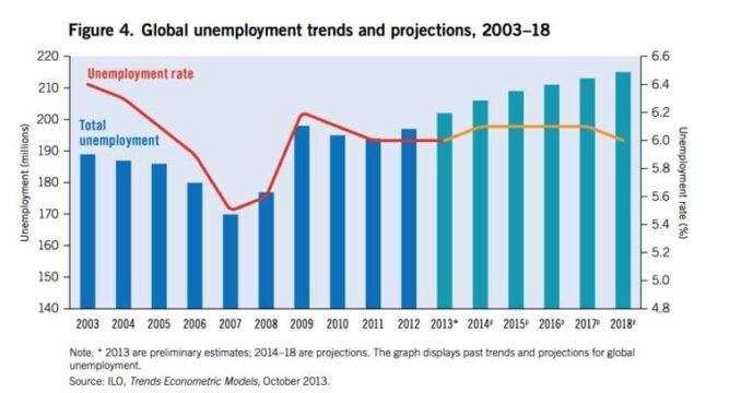 Küreselleşmenin Ekonomik Nedenleri ve Sonuçları 2