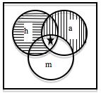 Boole Cebrinin Daha Sonraki Gelişimi 1