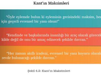 Kant'ın Maksimleri